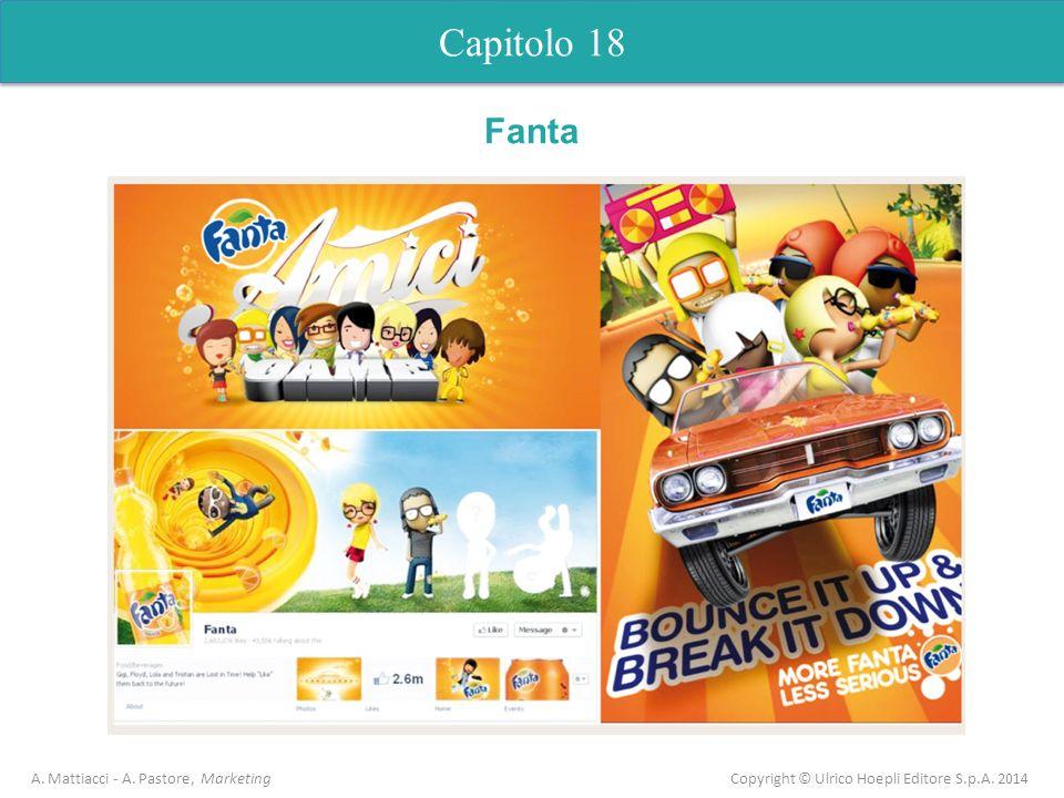 Capitolo 18 A. Mattiacci - A. Pastore, Marketing Copyright © Ulrico Hoepli Editore S.p.A. 2014 Fanta