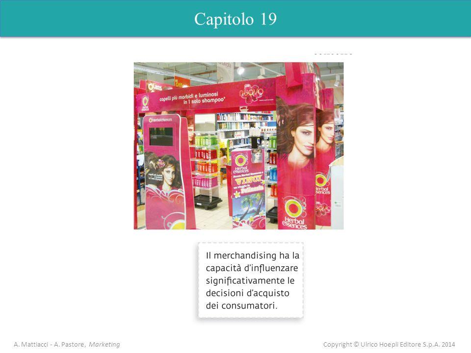 Capitolo 19 A. Mattiacci - A. Pastore, Marketing Copyright © Ulrico Hoepli Editore S.p.A. 2014