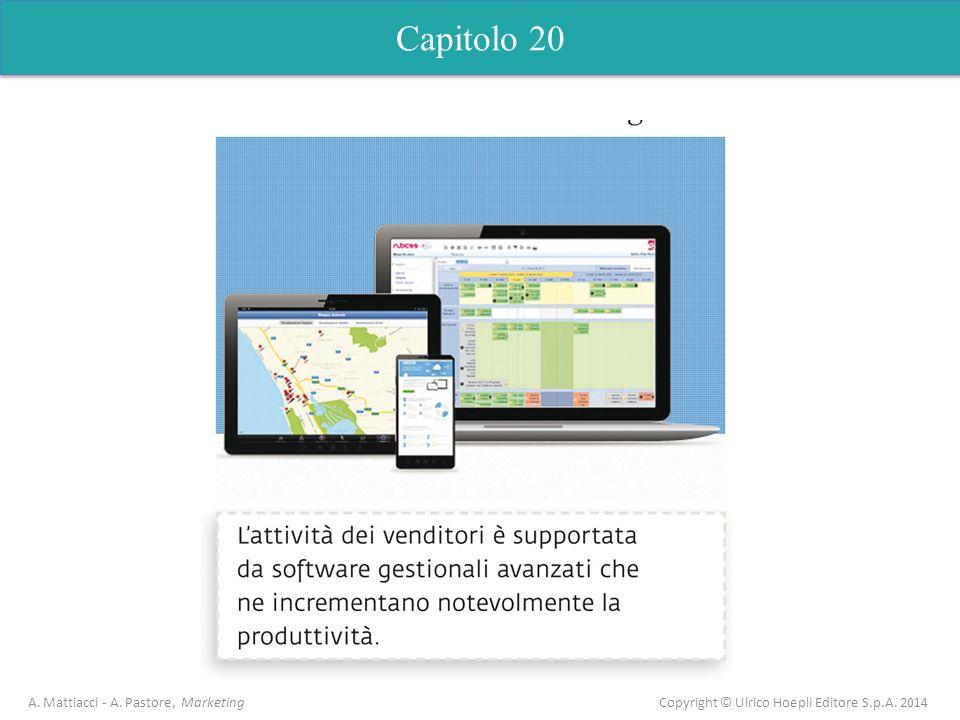 Capitolo 20 A. Mattiacci - A. Pastore, Marketing Copyright © Ulrico Hoepli Editore S.p.A. 2014