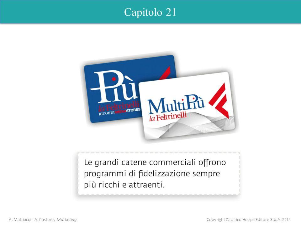 Capitolo 21 A. Mattiacci - A. Pastore, Marketing Copyright © Ulrico Hoepli Editore S.p.A. 2014