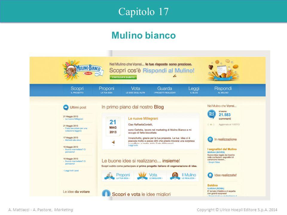 Capitolo 17 A. Mattiacci - A. Pastore, Marketing Copyright © Ulrico Hoepli Editore S.p.A. 2014 Capitolo 5 Analisi dellofferta Mulino bianco