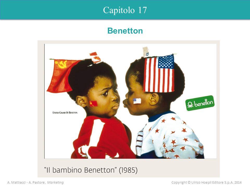 Capitolo 17 A. Mattiacci - A. Pastore, Marketing Copyright © Ulrico Hoepli Editore S.p.A. 2014 Capitolo 5 Analisi dellofferta Benetton
