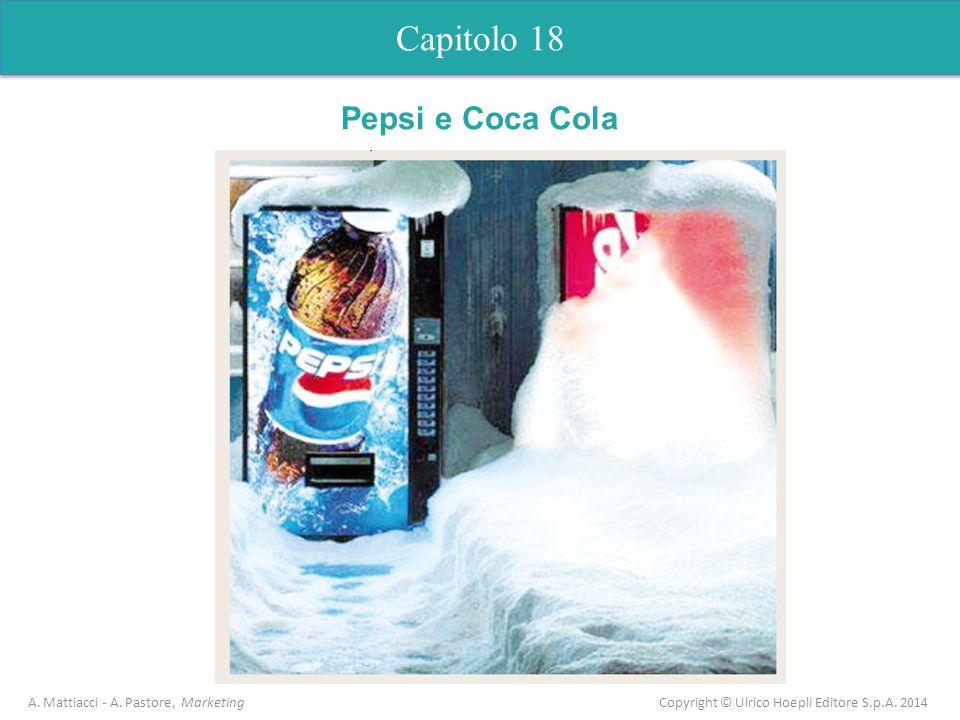 Capitolo 18 A. Mattiacci - A. Pastore, Marketing Copyright © Ulrico Hoepli Editore S.p.A. 2014 Pepsi e Coca Cola