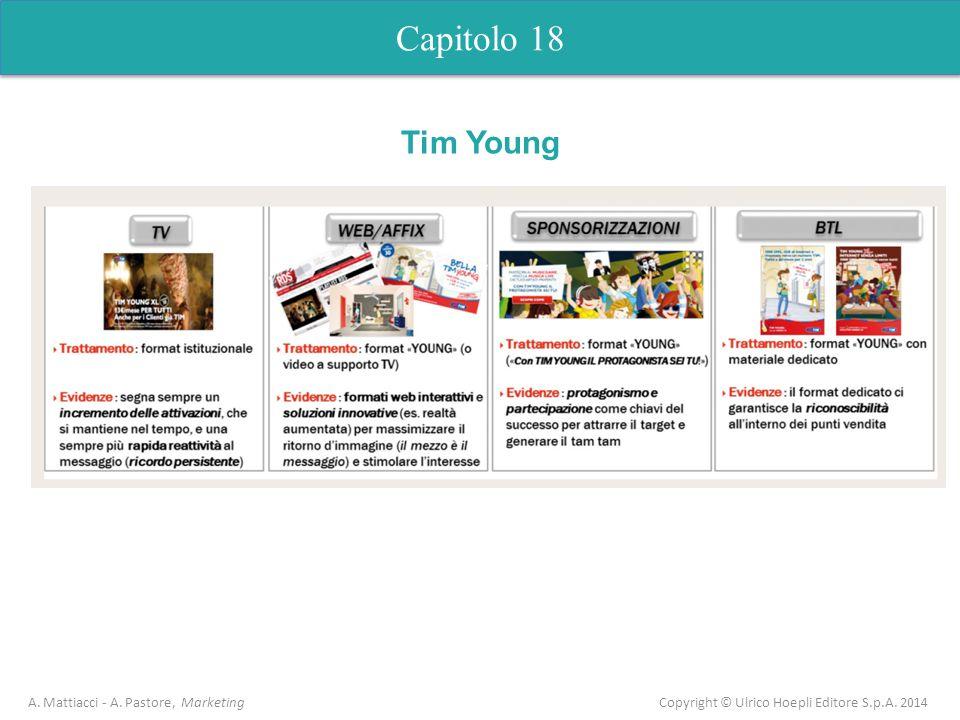 Capitolo 18 A. Mattiacci - A. Pastore, Marketing Copyright © Ulrico Hoepli Editore S.p.A. 2014 Tim Young