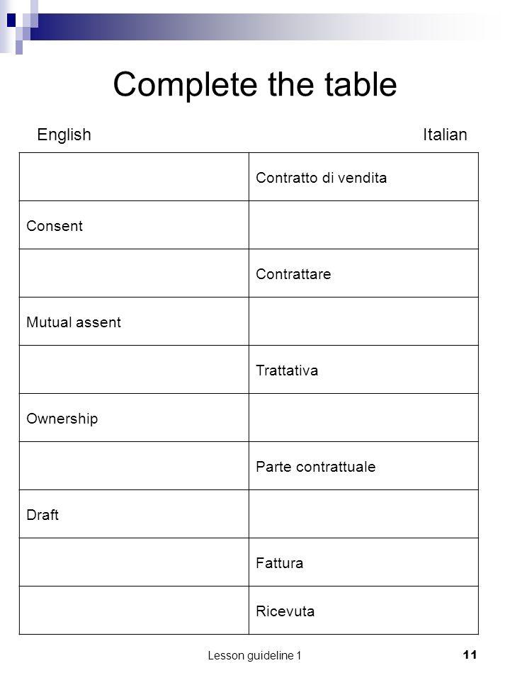 Lesson guideline 111 Complete the table Contratto di vendita Consent Contrattare Mutual assent Trattativa Ownership Parte contrattuale Draft Fattura R