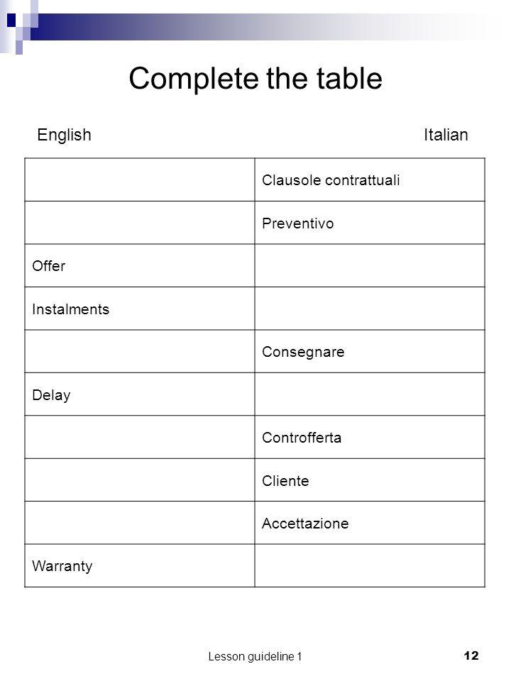 Lesson guideline 112 Complete the table Clausole contrattuali Preventivo Offer Instalments Consegnare Delay Controfferta Cliente Accettazione Warranty