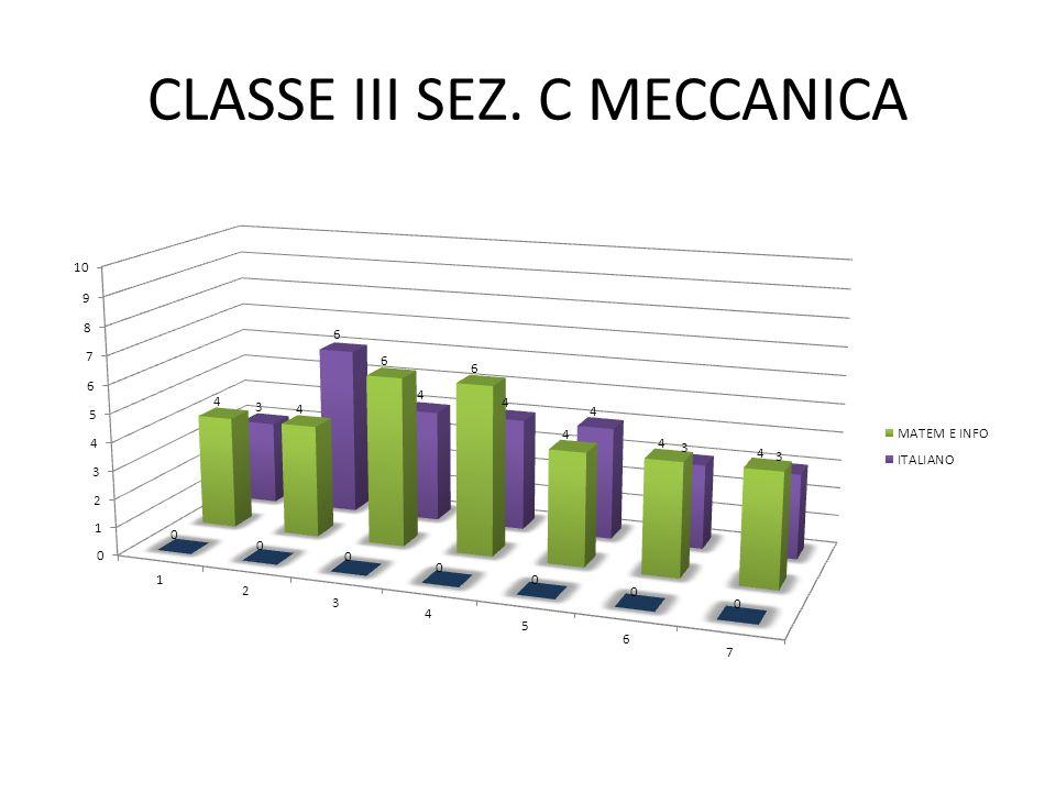 CLASSE III SEZ. C MECCANICA