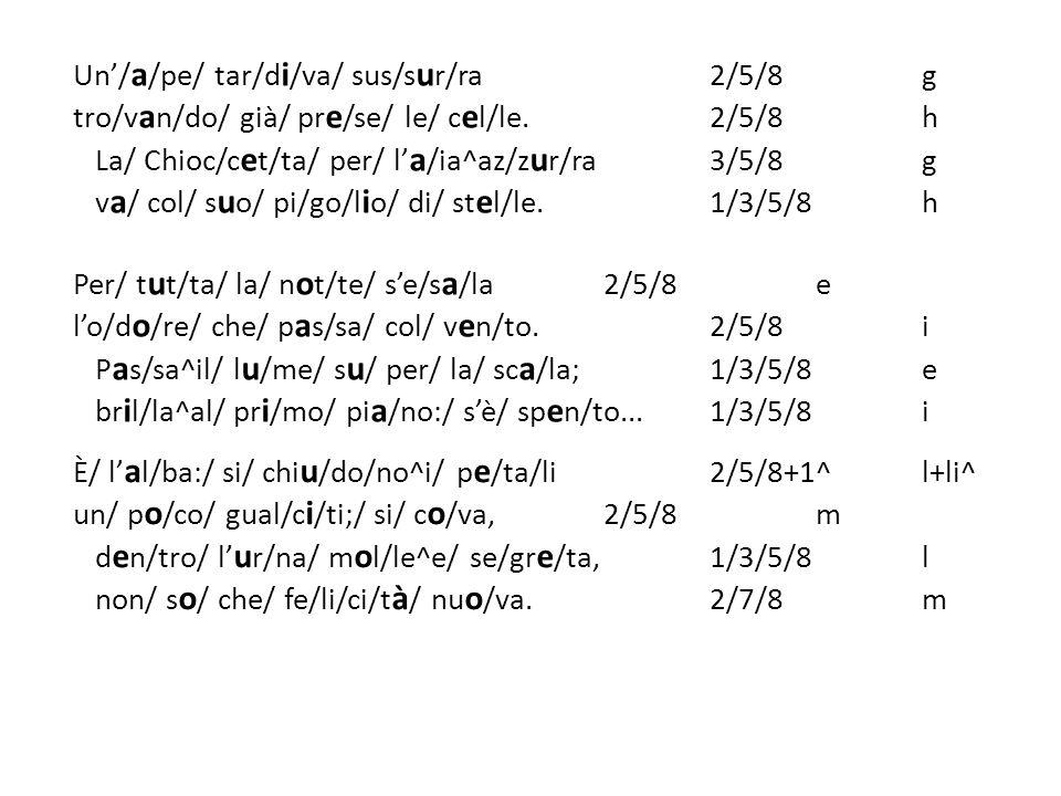 E/ s a /pro/no^i/ fi o /ri/ not/t u r/ni, nel/l o /ra/ che/ p e n/so^a/ miei/ c a /ri. So/no^ap/p a r/se^in/ m e z/zo^ai/ vi/b u r/ni le/ far/f a l/le