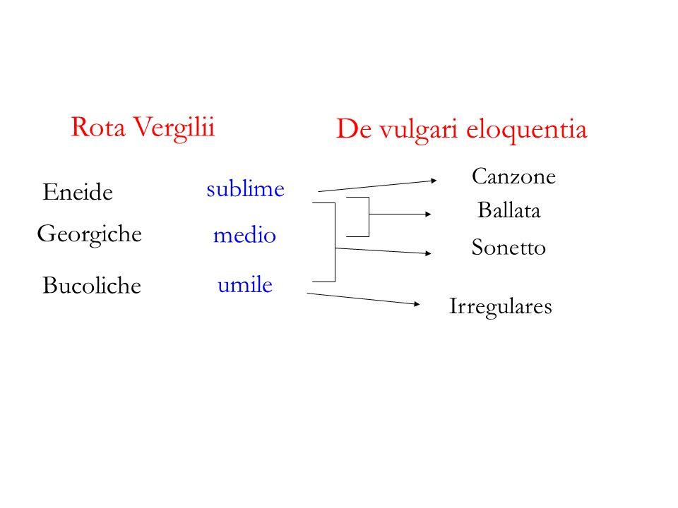Piede dellesametro dattilico = 4/4 Minima = 2/4 cioè una sillaba lunga Semiminima = 1/4 cioè una sillaba breve ̄ ̆ ̄ ̆ ̆ ̆ ̆ ̆̆ ̄ ̄ ̄ ̄ ̄ = dattilo =