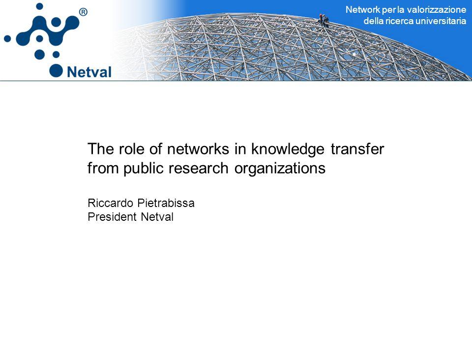 Network per la valorizzazione della ricerca universitaria The role of networks in knowledge transfer from public research organizations Riccardo Pietrabissa President Netval