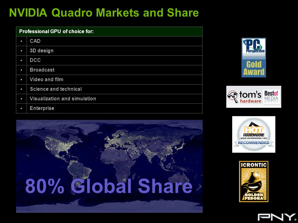 NVIDIA Quadro Markets and Share Professional GPU of choice for: CAD 3D design DCC Broadcast Video and film Science and technical Visualization and sim