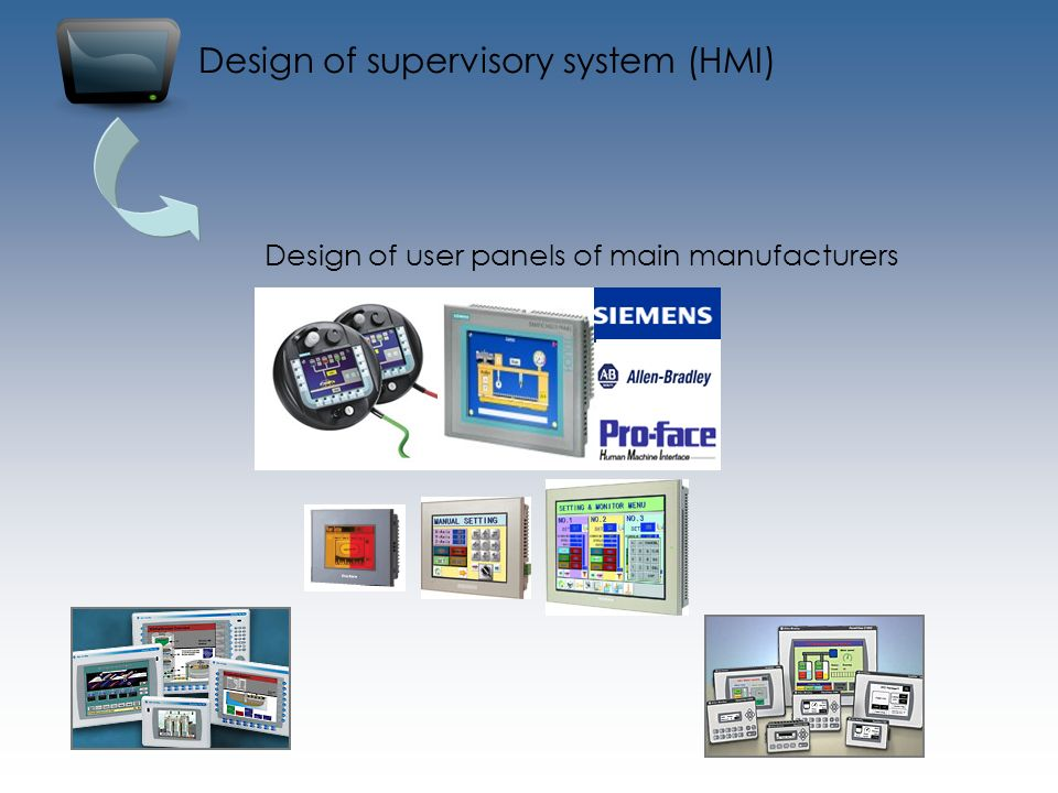 Design of supervisory system (HMI) Design of user panels of main manufacturers