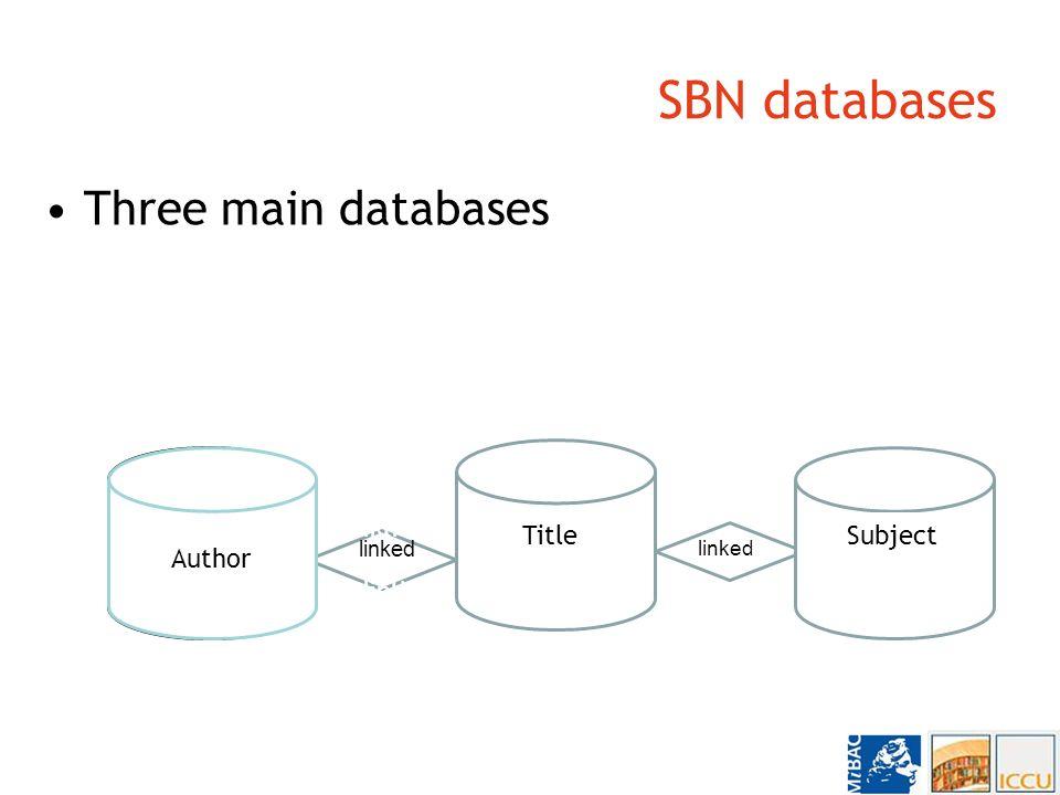 n8n8 n7n7 n6n6 n5n5 n4n4 n3n3 n2n2 n1n1 SBN - Architecture