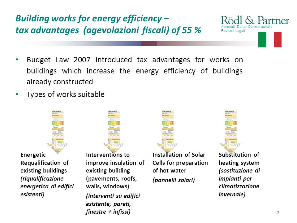Avvocati, Dottori Commercialisti e Revisori Legali 2 Building works for energy efficiency – tax advantages (agevolazioni fiscali) of 55 % Budget Law 2