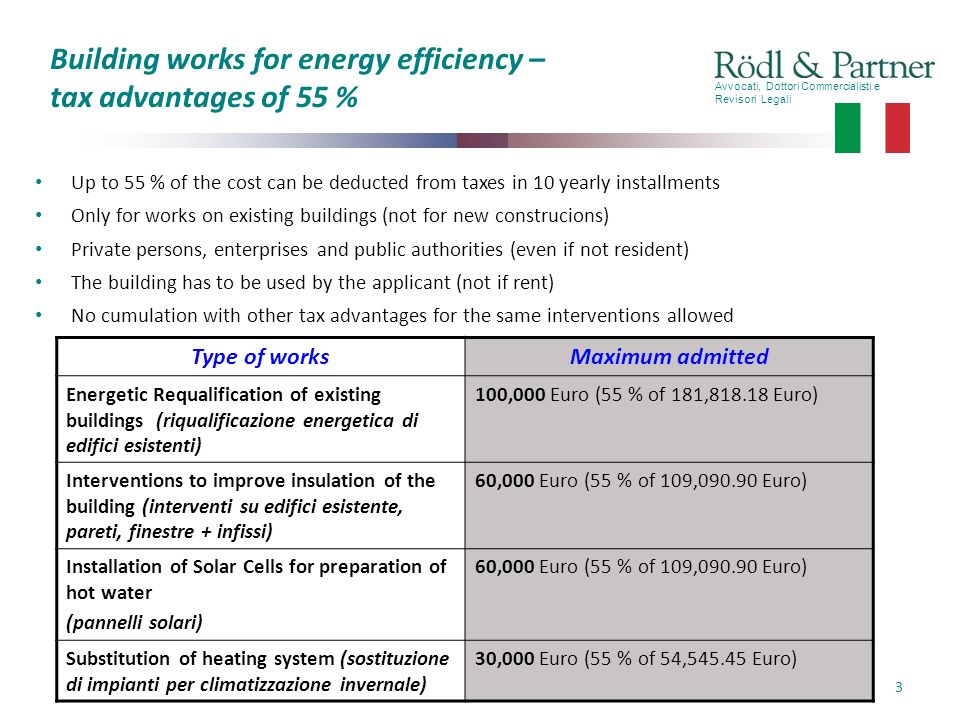 Avvocati, Dottori Commercialisti e Revisori Legali 3 Building works for energy efficiency – tax advantages of 55 % Up to 55 % of the cost can be deduc
