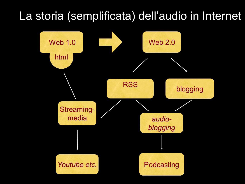 Web 1.0 Web 1.0 Web 2.0 RSS Streaming- media blogging Podcasting La storia (semplificata) dellaudio in Internet html audio- blogging Youtube etc.
