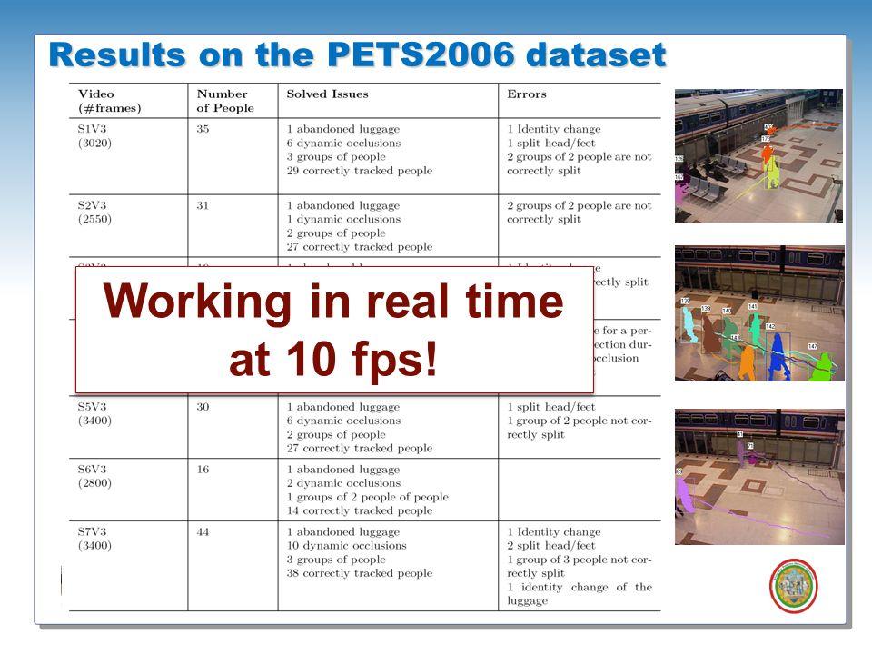 Roberto Vezzani - Imagelab – Università di Modena e Reggio Emilia Results on the PETS2006 dataset Working in real time at 10 fps!