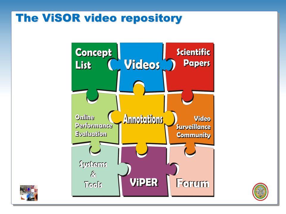 Roberto Vezzani - Imagelab – Università di Modena e Reggio Emilia The ViSOR video repository