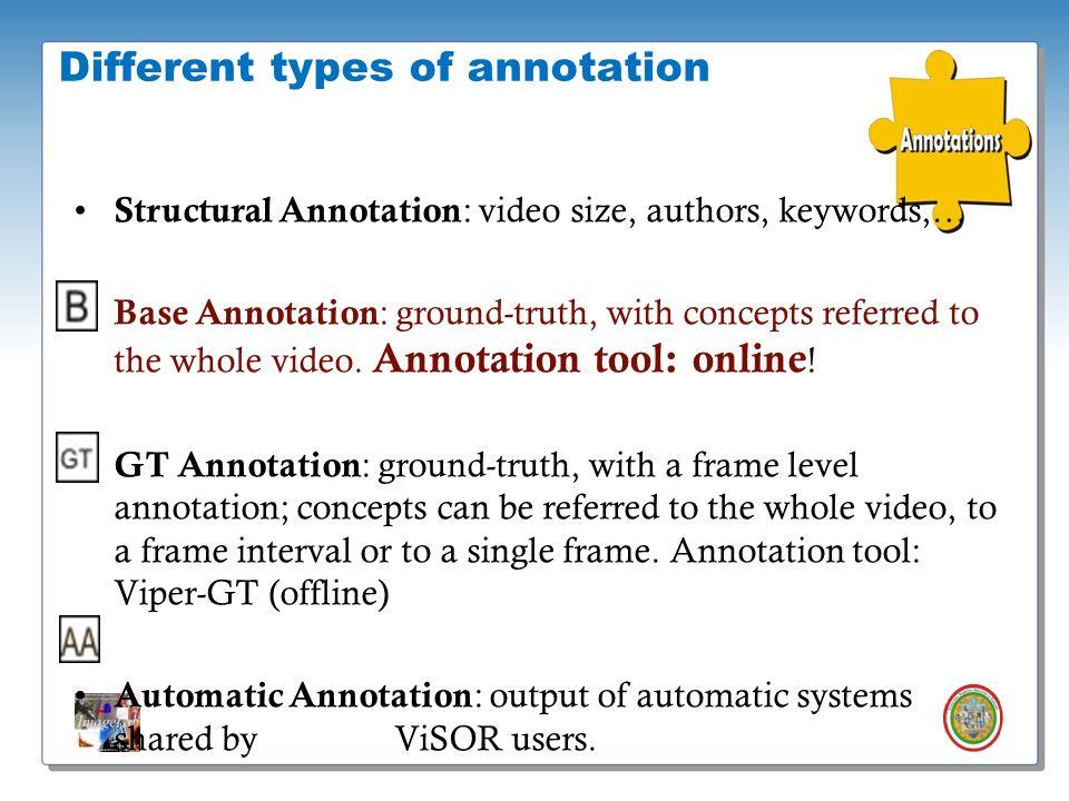 Roberto Vezzani - Imagelab – Università di Modena e Reggio Emilia Different types of annotation Structural Annotation : video size, authors, keywords,