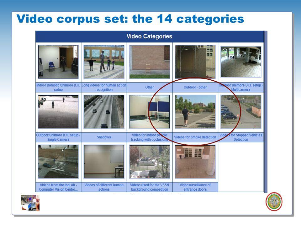 Roberto Vezzani - Imagelab – Università di Modena e Reggio Emilia Video corpus set: the 14 categories