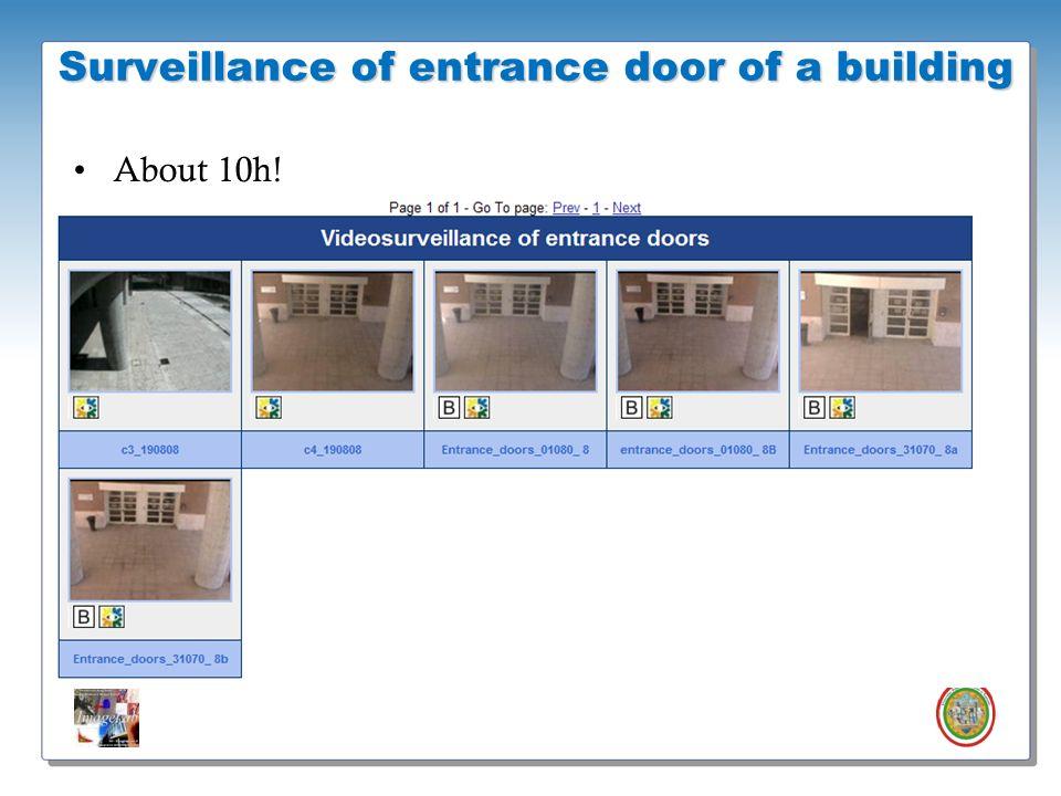 Roberto Vezzani - Imagelab – Università di Modena e Reggio Emilia Surveillance of entrance door of a building About 10h!
