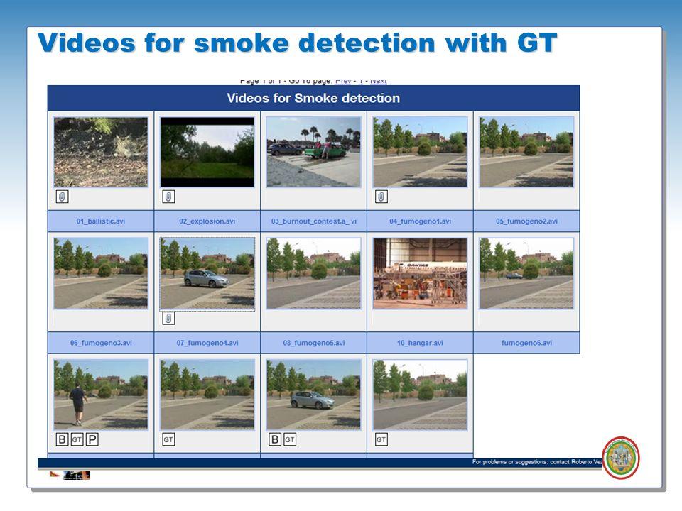 Roberto Vezzani - Imagelab – Università di Modena e Reggio Emilia Videos for smoke detection with GT