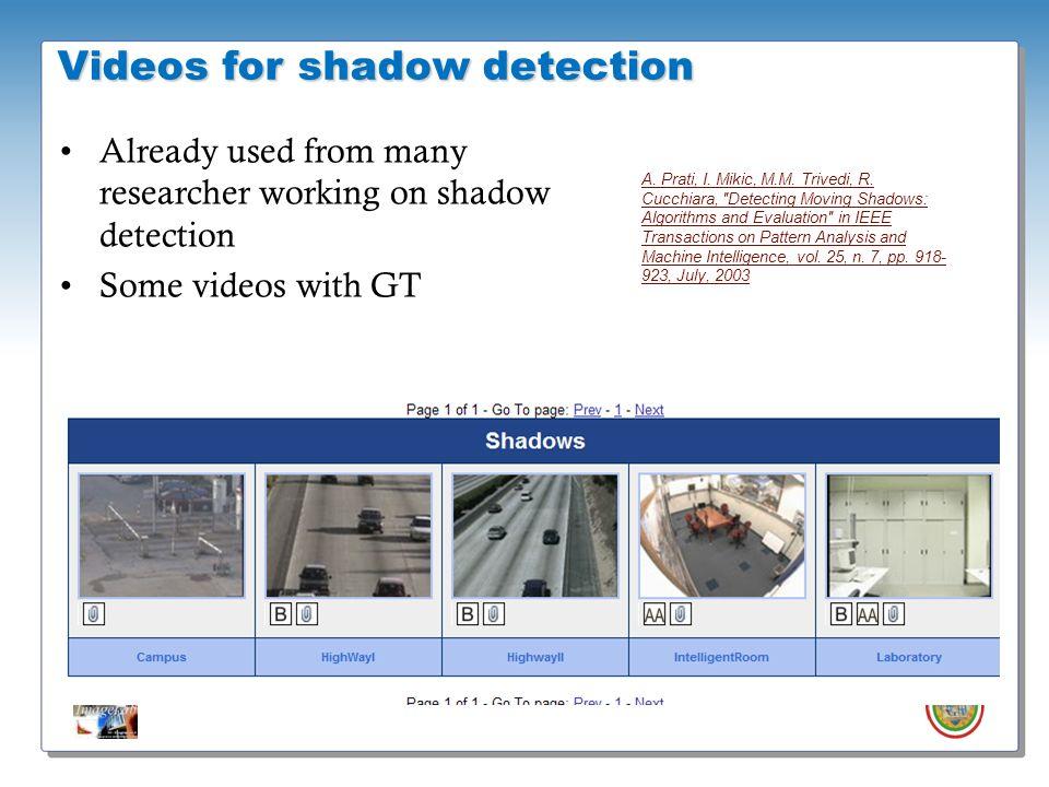 Roberto Vezzani - Imagelab – Università di Modena e Reggio Emilia Videos for shadow detection Already used from many researcher working on shadow dete