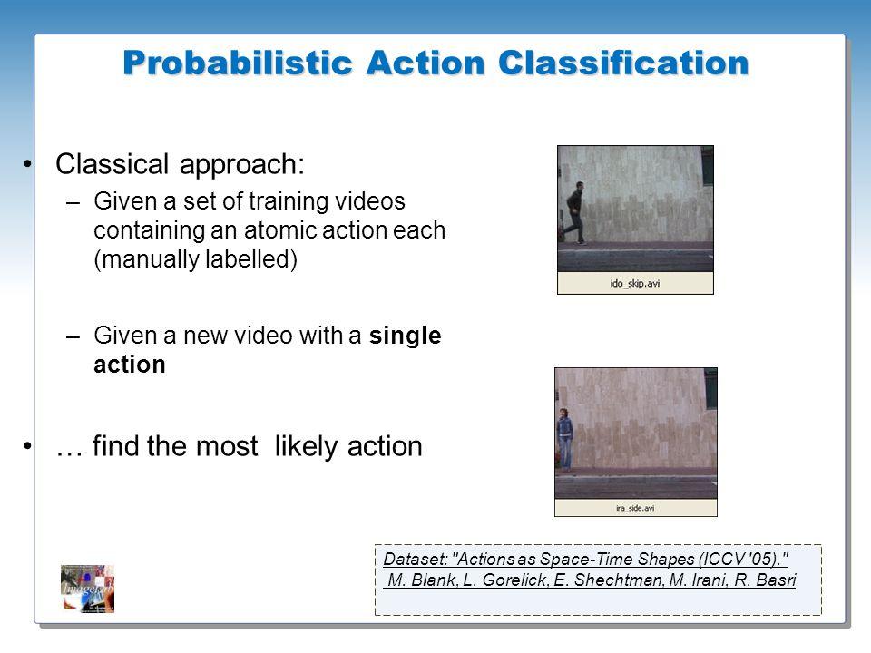 Roberto Vezzani - Imagelab – Università di Modena e Reggio Emilia Classical approach: –Given a set of training videos containing an atomic action each
