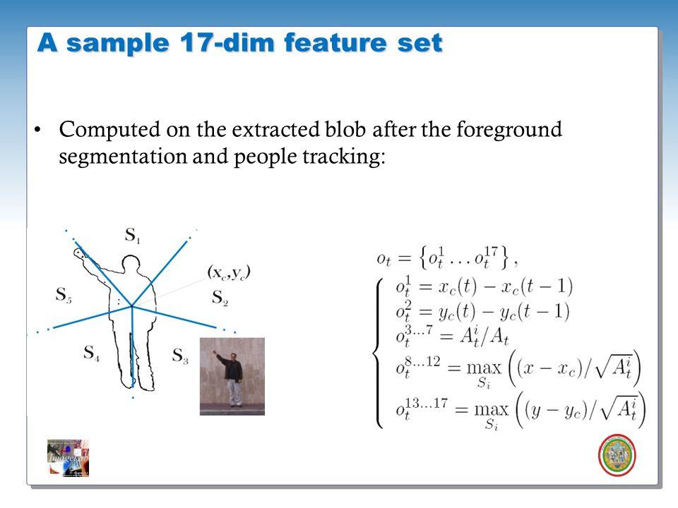 Roberto Vezzani - Imagelab – Università di Modena e Reggio Emilia Computed on the extracted blob after the foreground segmentation and people tracking