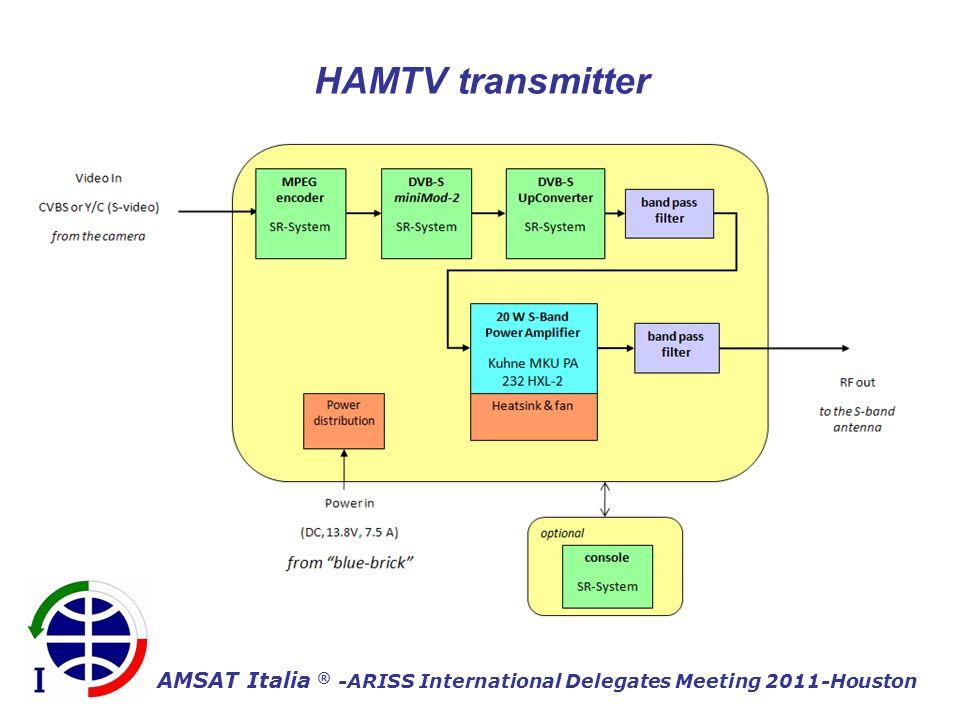 AMSAT Italia ® -ARISS International Delegates Meeting 2011-Houston HAMTV transmitter