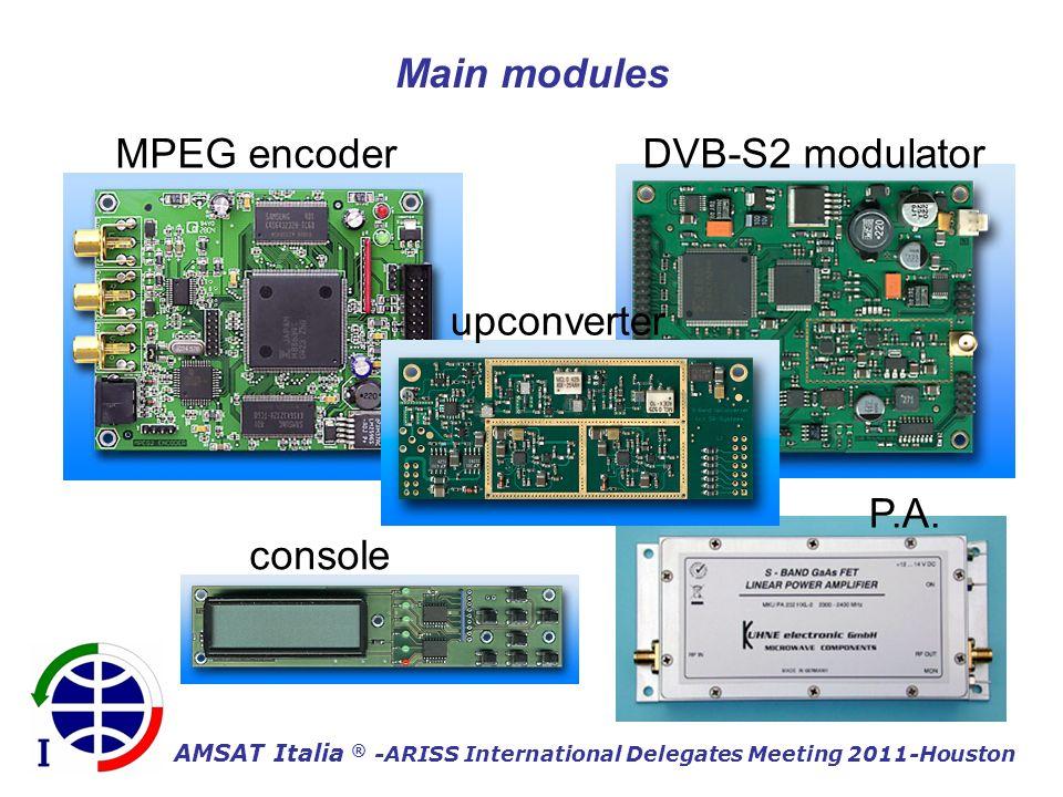 AMSAT Italia ® -ARISS International Delegates Meeting 2011-Houston Main modules MPEG encoderDVB-S2 modulator upconverter P.A.
