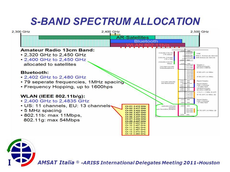 AMSAT Italia ® -ARISS International Delegates Meeting 2011-Houston S-BAND SPECTRUM ALLOCATION