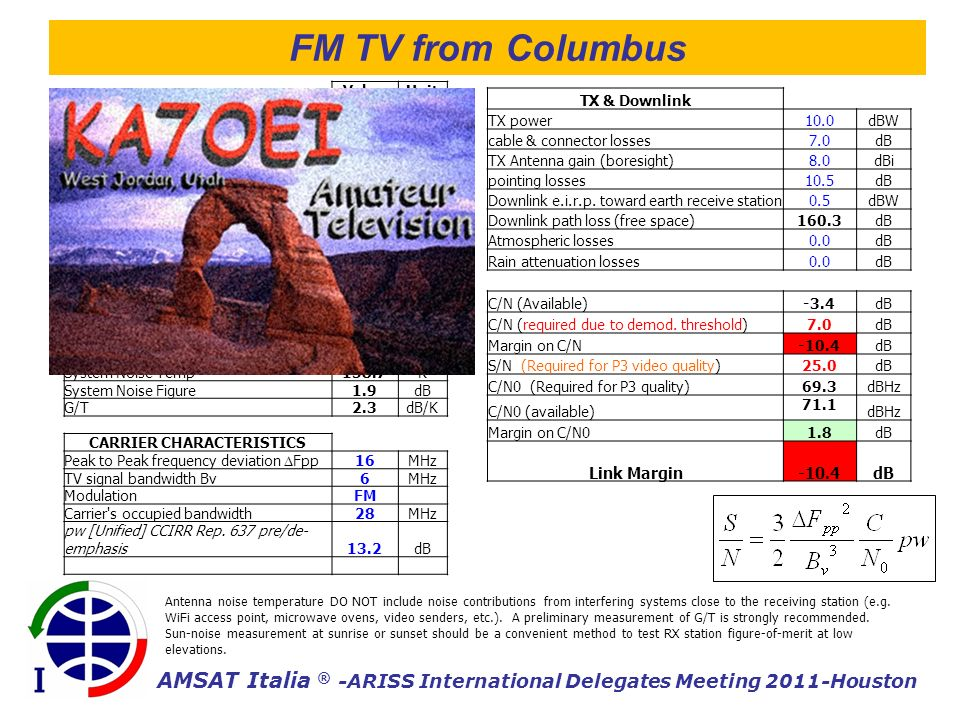 AMSAT Italia ® -ARISS International Delegates Meeting 2011-Houston