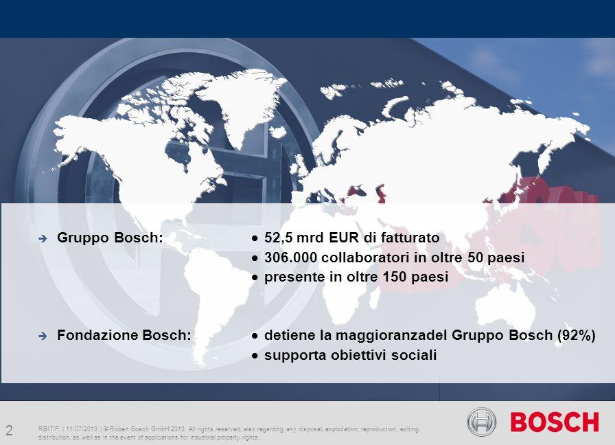 Gruppo Bosch: 52,5 mrd EUR di fatturato 306.000 collaboratori in oltre 50 paesi presente in oltre 150 paesi Fondazione Bosch: detiene la maggioranzadel Gruppo Bosch (92%) supporta obiettivi sociali 2