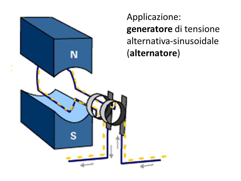 Applicazione: generatore di tensione alternativa-sinusoidale (alternatore)