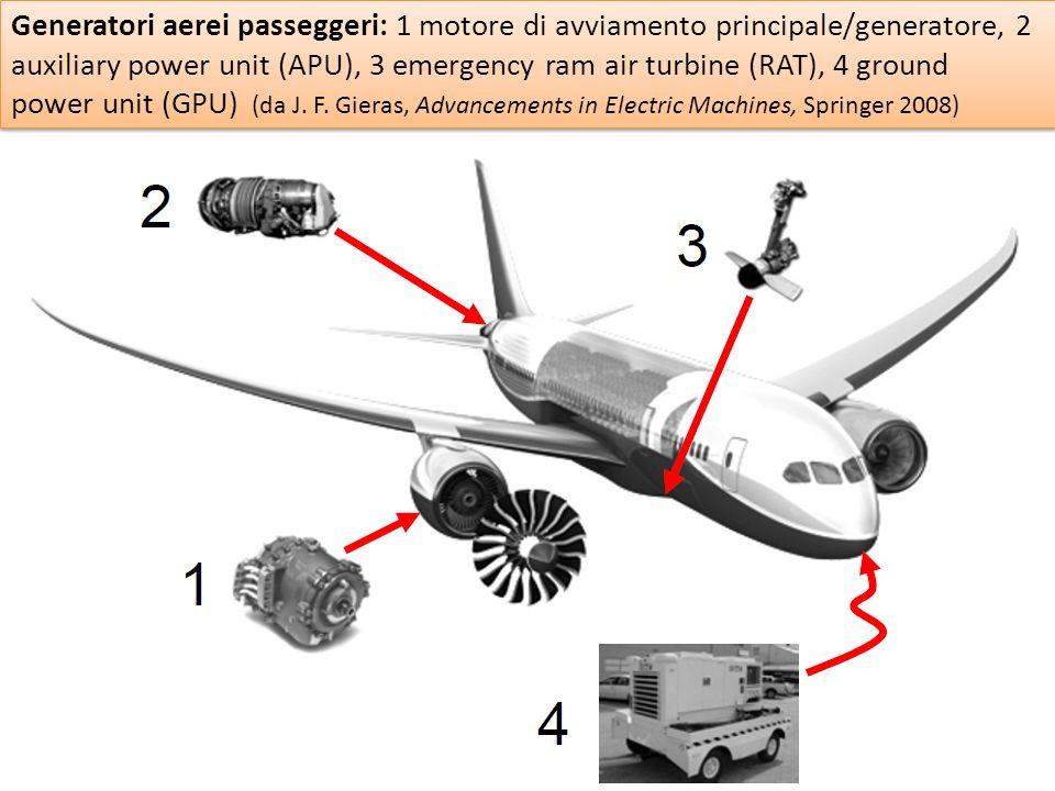 Generatori aerei passeggeri: 1 motore di avviamento principale/generatore, 2 auxiliary power unit (APU), 3 emergency ram air turbine (RAT), 4 ground p