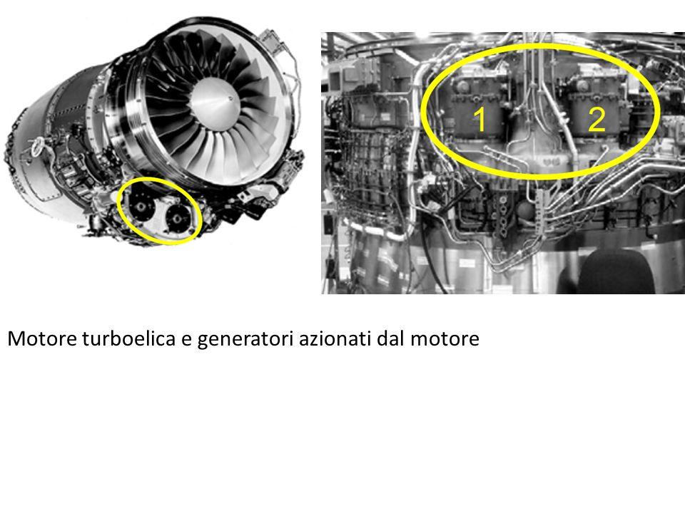 Motore turboelica e generatori azionati dal motore