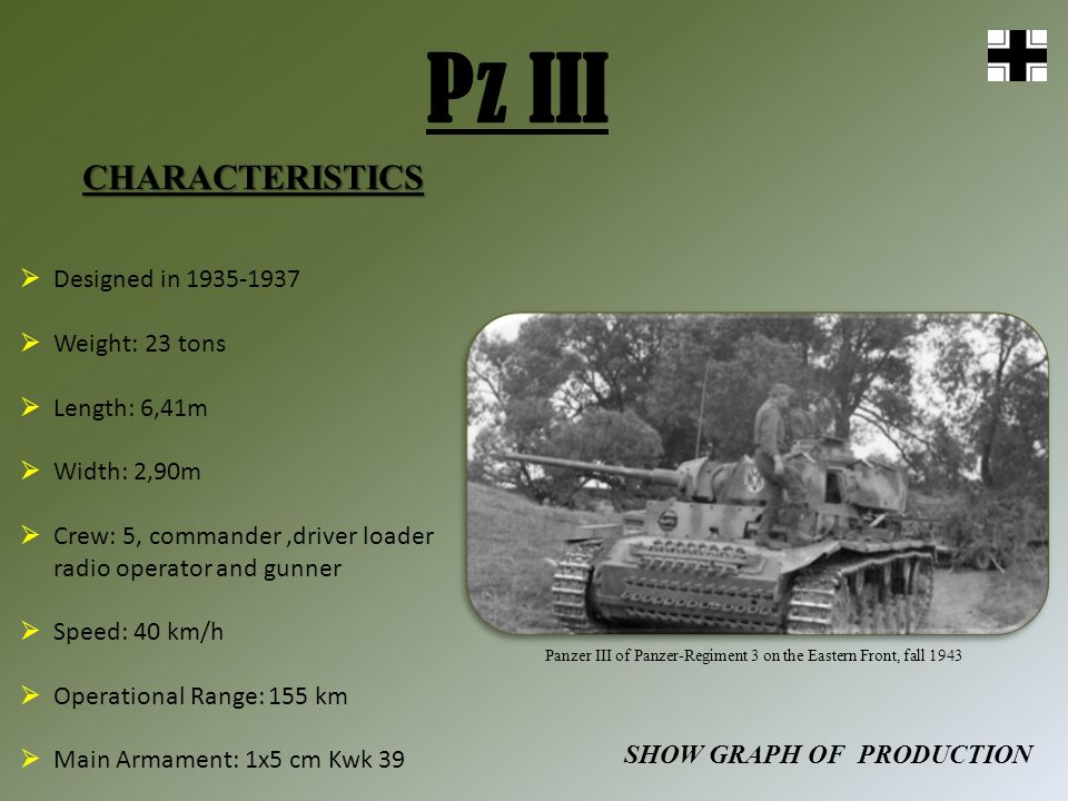 Pz III CHARACTERISTICS SHOW GRAPH OF PRODUCTION Panzer III of Panzer-Regiment 3 on the Eastern Front, fall 1943 Designed in 1935-1937 Weight: 23 tons