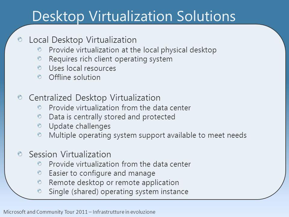 Microsoft and Community Tour 2011 – Infrastrutture in evoluzione Desktop Virtualization Solutions Local Desktop Virtualization Provide virtualization