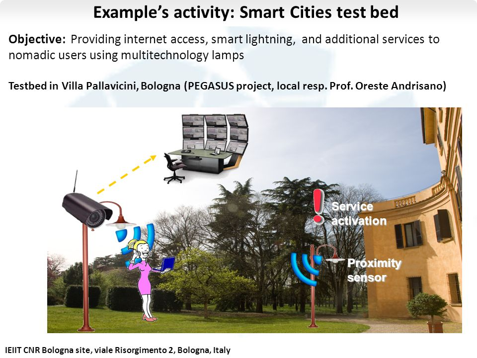 Examples activity: Smart Cities test bed Proximity sensor Service activation Objective: Providing internet access, smart lightning, and additional services to nomadic users using multitechnology lamps Testbed in Villa Pallavicini, Bologna (PEGASUS project, local resp.