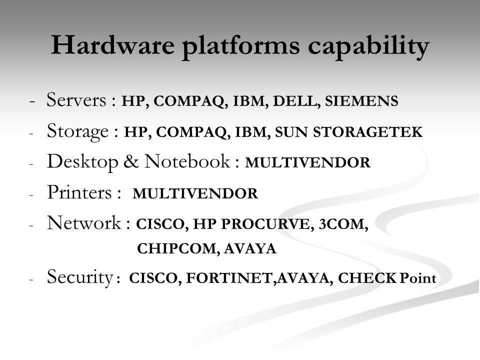 Hardware platforms capability - Servers : HP, COMPAQ, IBM, DELL, SIEMENS - Storage : HP, COMPAQ, IBM, SUN STORAGETEK - Desktop & Notebook : MULTIVENDO