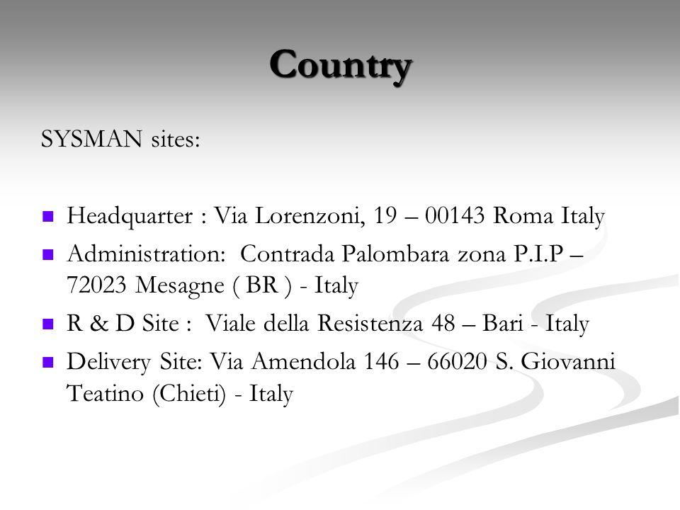 Country SYSMAN sites: Headquarter : Via Lorenzoni, 19 – 00143 Roma Italy Administration: Contrada Palombara zona P.I.P – 72023 Mesagne ( BR ) - Italy