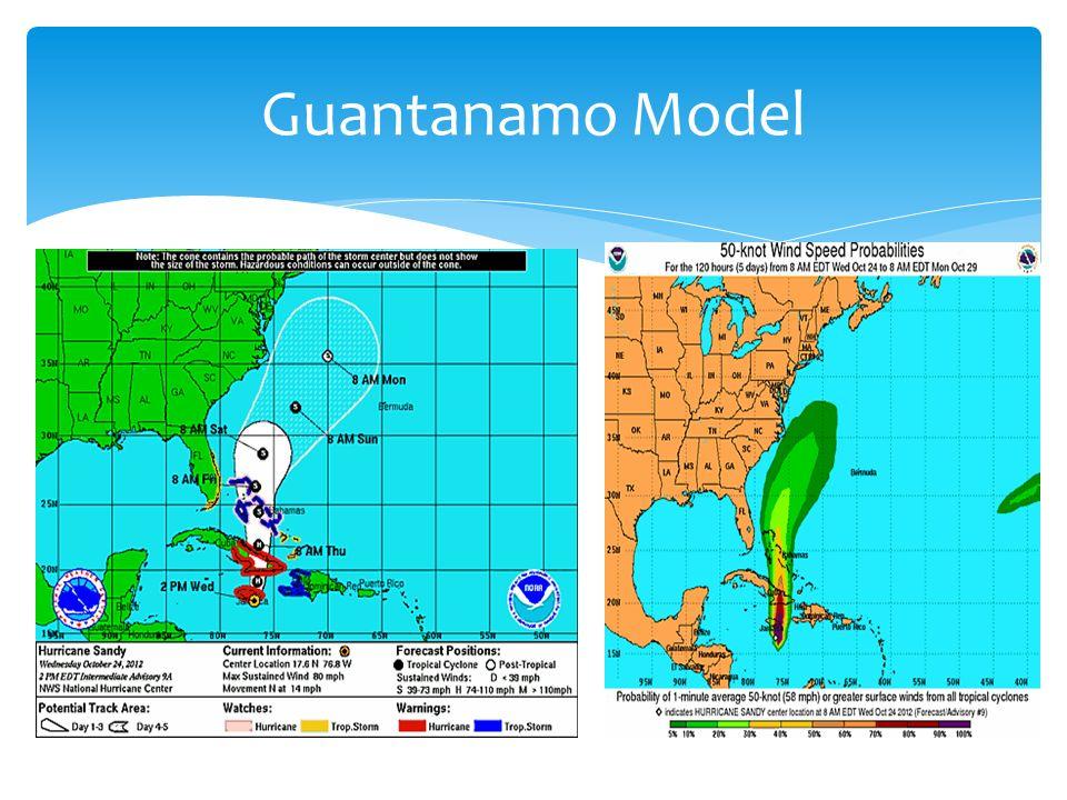 Guantanamo Model