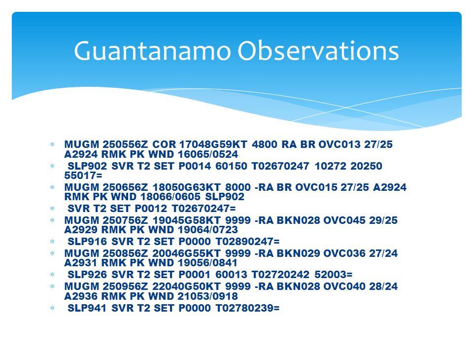 MUGM 250556Z COR 17048G59KT 4800 RA BR OVC013 27/25 A2924 RMK PK WND 16065/0524 SLP902 SVR T2 SET P0014 60150 T02670247 10272 20250 55017= MUGM 250656