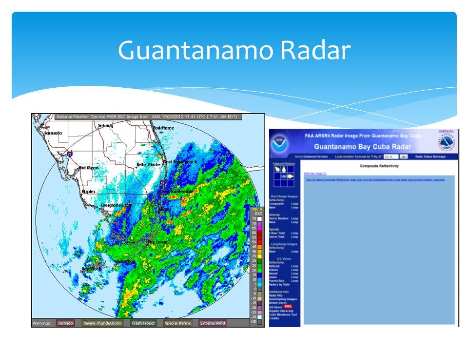 Guantanamo Radar