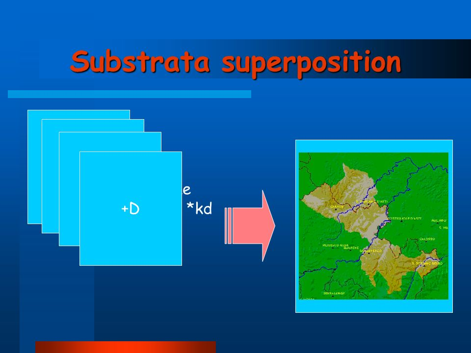 +H *kh +S *ks Substrata superposition M +E *ke +D *kd
