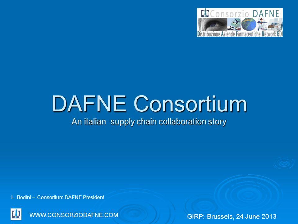 DAFNE Consortium An italian supply chain collaboration story WWW.CONSORZIODAFNE.COM L.