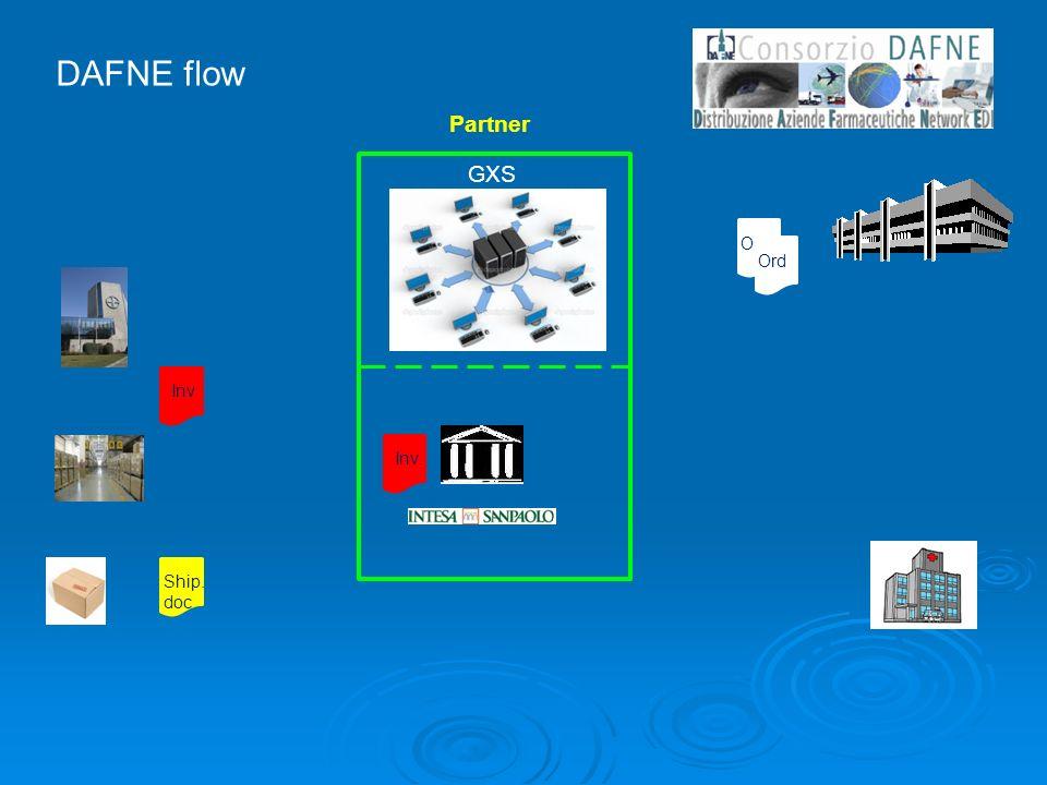 DAFNE flow GxS Partner Ord Ship. doc Inv Ord GXS Inv.