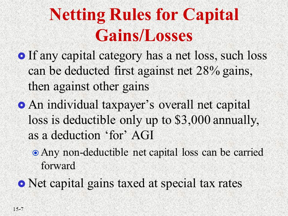 15-7 Netting Rules for Capital Gains/Losses  If any capital category has a net loss, such loss can be deducted first against net 28% gains, then against other gains  An individual taxpayer's overall net capital loss is deductible only up to $3,000 annually, as a deduction 'for' AGI  Any non-deductible net capital loss can be carried forward  Net capital gains taxed at special tax rates