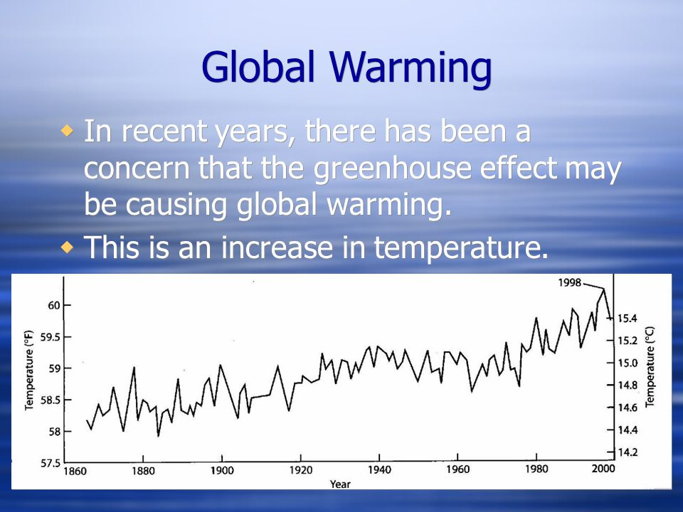 10:23 AM Global Warming  In recent years, there has been a concern that the greenhouse effect may be causing global warming.